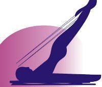 ¿Qué es un Pilates Reformer?